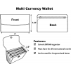 Multi Currency Wallet